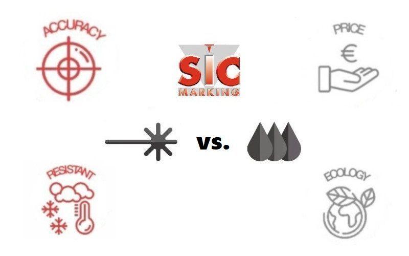 SIC Marking: Лазерные технологии маркировки против каплеструйной печати